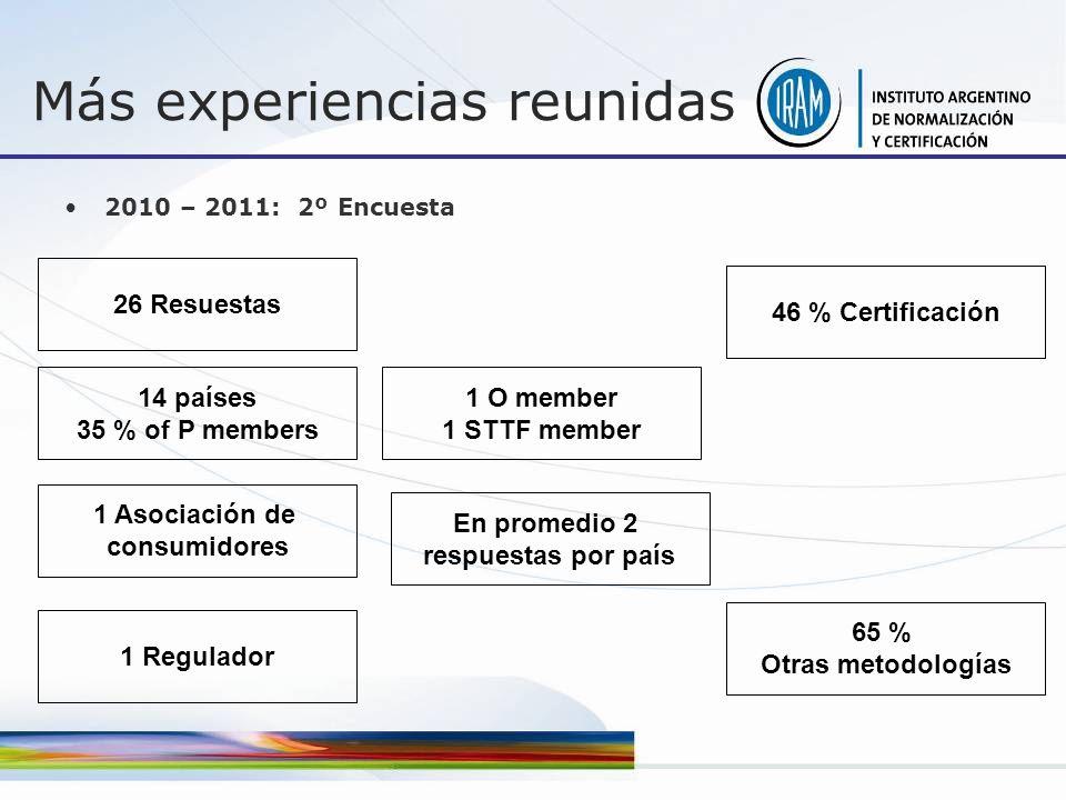 Más experiencias reunidas 2010 – 2011: 2º Encuesta 14 países 35 % of P members 26 Resuestas 1 Asociación de consumidores 1 Regulador En promedio 2 respuestas por país 1 O member 1 STTF member 46 % Certificación 65 % Otras metodologías