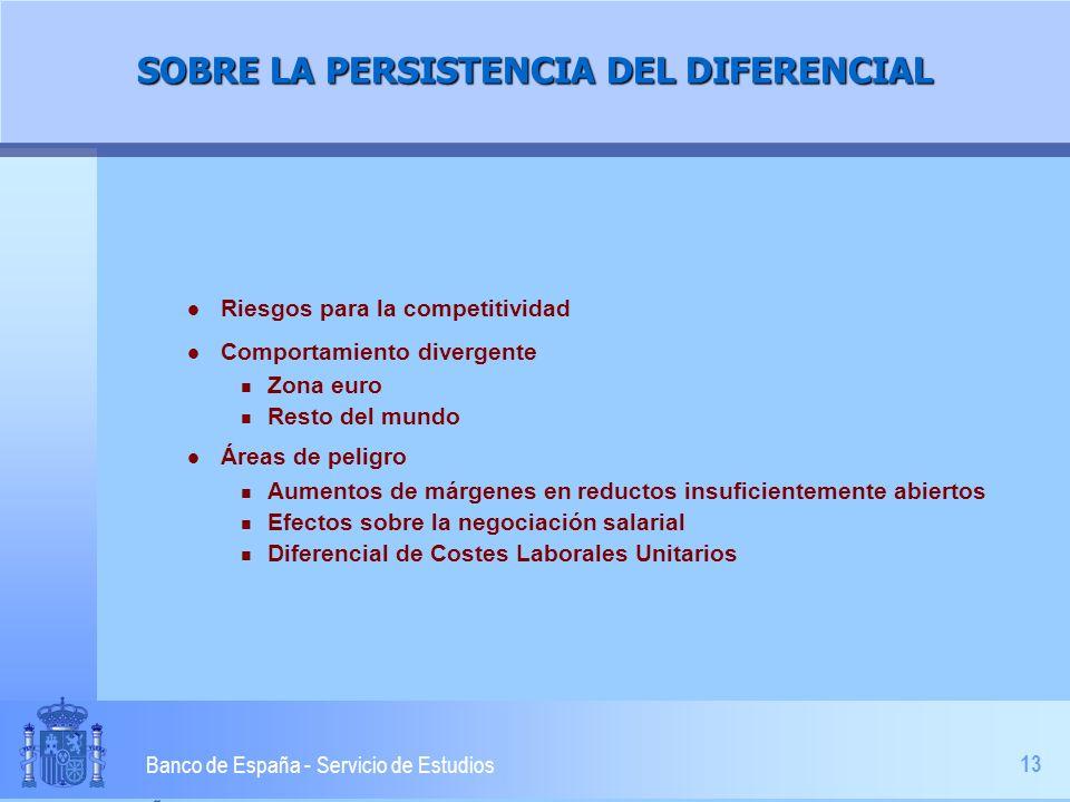13 Banco de España - Servicio de Estudios SOBRE LA PERSISTENCIA DEL DIFERENCIAL l Riesgos para la competitividad l Comportamiento divergente n Zona eu