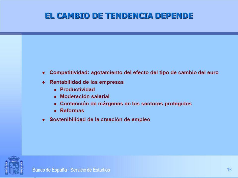 16 Banco de España - Servicio de Estudios EL CAMBIO DE TENDENCIA DEPENDE l Competitividad: agotamiento del efecto del tipo de cambio del euro l Rentab