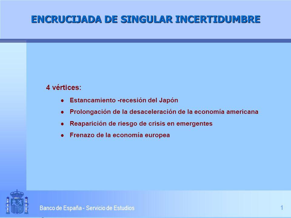1 Banco de España - Servicio de Estudios ENCRUCIJADA DE SINGULAR INCERTIDUMBRE 4 vértices: l Estancamiento -recesión del Japón l Prolongación de la de