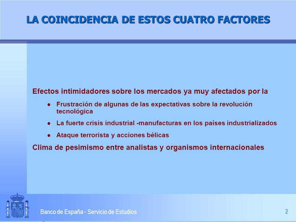 2 Banco de España - Servicio de Estudios LA COINCIDENCIA DE ESTOS CUATRO FACTORES Efectos intimidadores sobre los mercados ya muy afectados por la l F