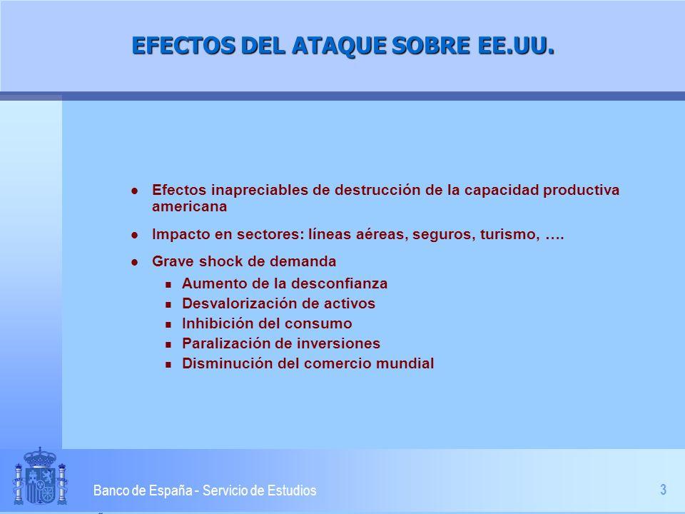 3 Banco de España - Servicio de Estudios EFECTOS DEL ATAQUE SOBRE EE.UU. l Efectos inapreciables de destrucción de la capacidad productiva americana l