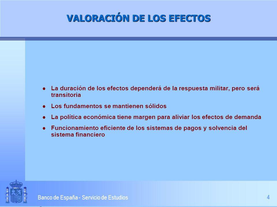 4 Banco de España - Servicio de Estudios VALORACIÓN DE LOS EFECTOS l La duración de los efectos dependerá de la respuesta militar, pero será transitor