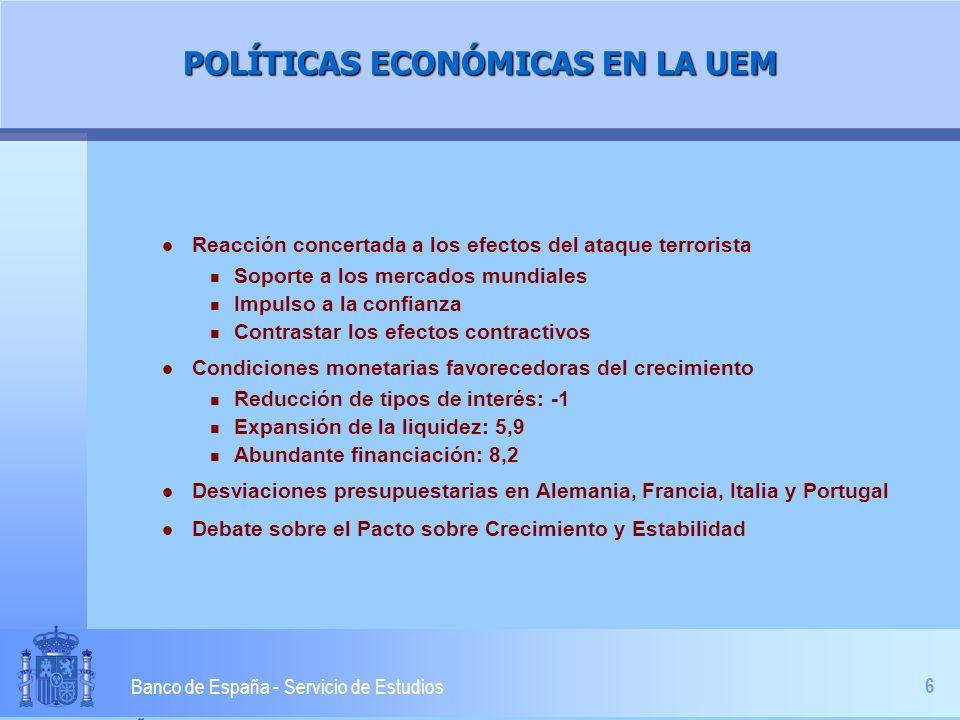 6 Banco de España - Servicio de Estudios POLÍTICAS ECONÓMICAS EN LA UEM l Reacción concertada a los efectos del ataque terrorista n Soporte a los merc