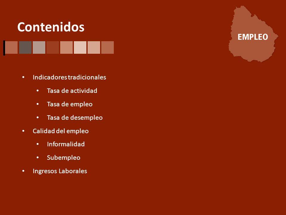 Contenidos Indicadores tradicionales Tasa de actividad Tasa de empleo Tasa de desempleo Calidad del empleo Informalidad Subempleo Ingresos Laborales