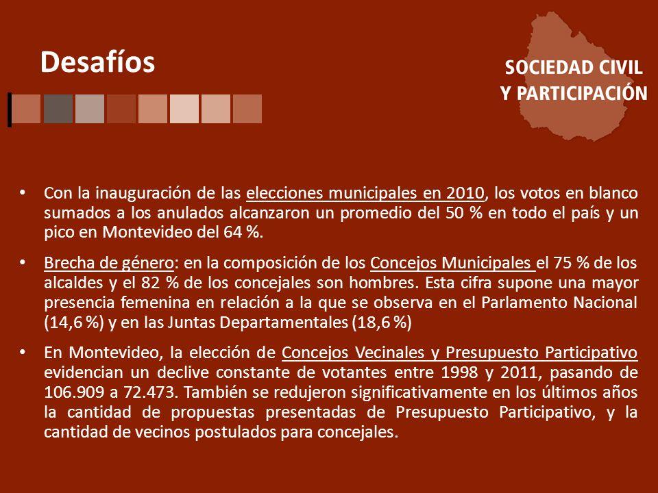 Desafíos Con la inauguración de las elecciones municipales en 2010, los votos en blanco sumados a los anulados alcanzaron un promedio del 50 % en todo el país y un pico en Montevideo del 64 %.