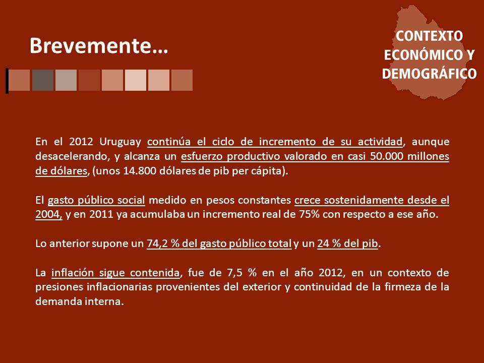 Brevemente… En el 2012 Uruguay continúa el ciclo de incremento de su actividad, aunque desacelerando, y alcanza un esfuerzo productivo valorado en casi 50.000 millones de dólares, (unos 14.800 dólares de pib per cápita).