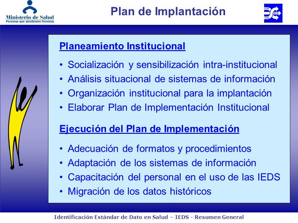Identificación Estándar de Dato en Salud – IEDS - Resumen General Planeamiento Institucional Socialización y sensibilización intra-institucional Análi