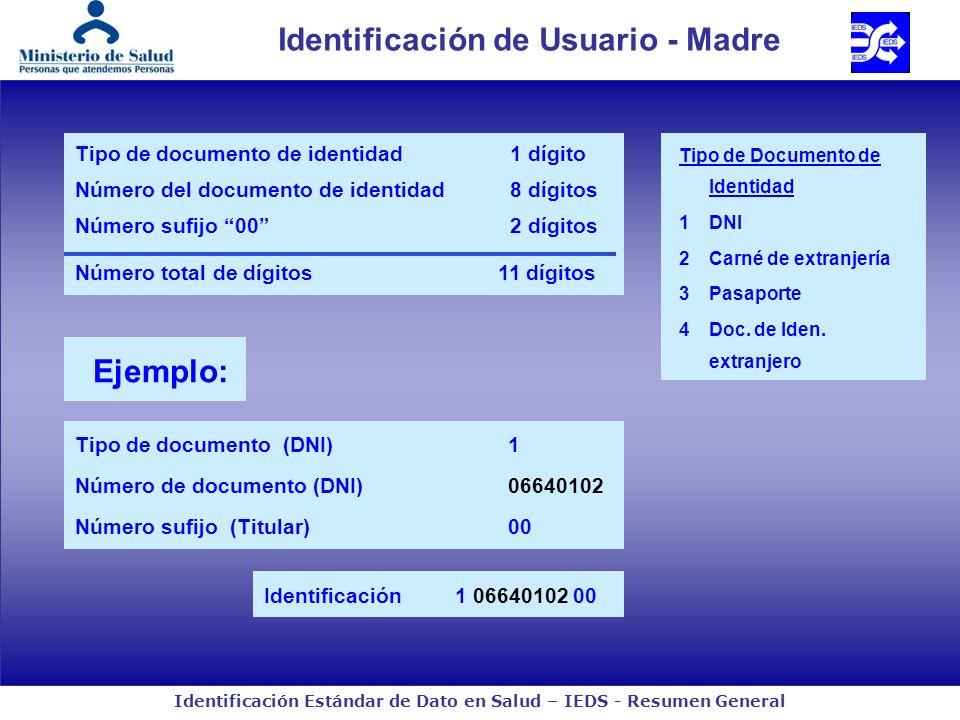 Identificación Estándar de Dato en Salud – IEDS - Resumen General Identificación de Usuario - Madre Ejemplo: Identificación1 06640102 00 Tipo de documento (DNI)1 Número de documento (DNI)06640102 Número sufijo (Titular)00 Tipo de documento de identidad 1 dígito Número del documento de identidad 8 dígitos Número sufijo 00 2 dígitos Número total de dígitos11 dígitos Tipo de Documento de Identidad 1DNI 2Carné de extranjería 3Pasaporte 4Doc.
