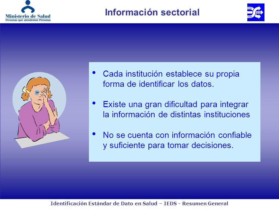 Identificación Estándar de Dato en Salud – IEDS - Resumen General Información sectorial Cada institución establece su propia forma de identificar los datos.