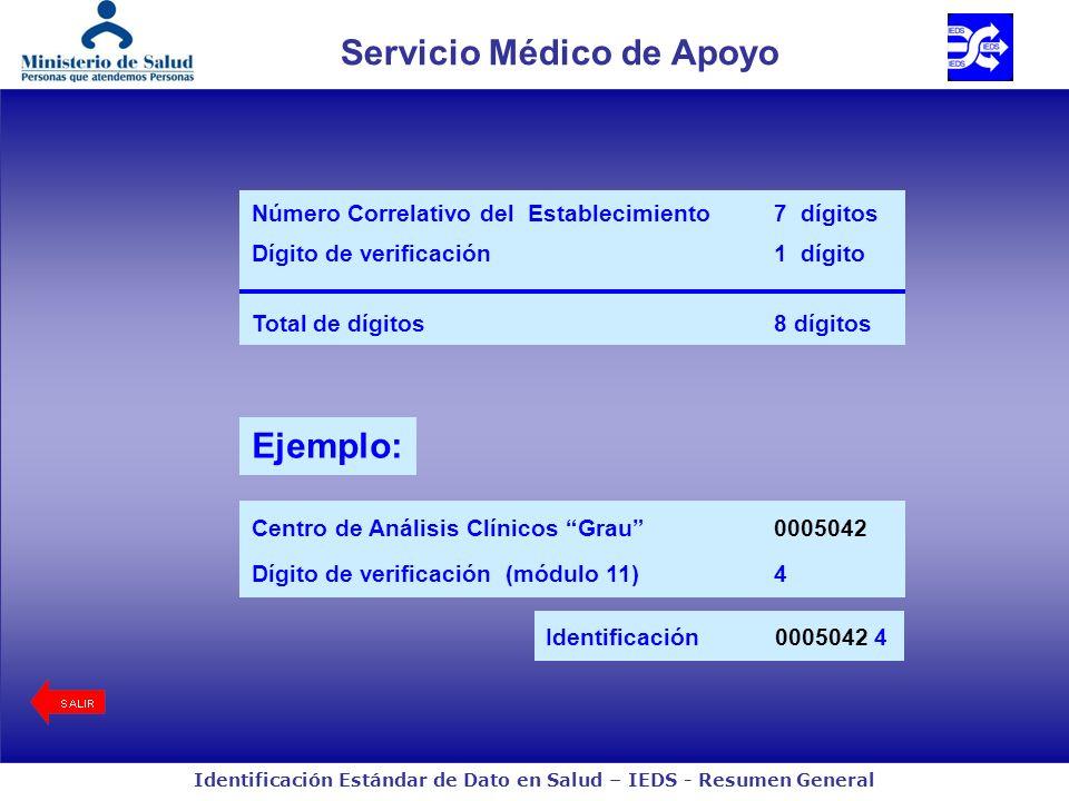 Identificación Estándar de Dato en Salud – IEDS - Resumen General Servicio Médico de Apoyo Número Correlativo del Establecimiento7 dígitos Dígito de verificación1 dígito Total de dígitos8 dígitos Ejemplo: Identificación0005042 4 Centro de Análisis Clínicos Grau0005042 Dígito de verificación (módulo 11) 4