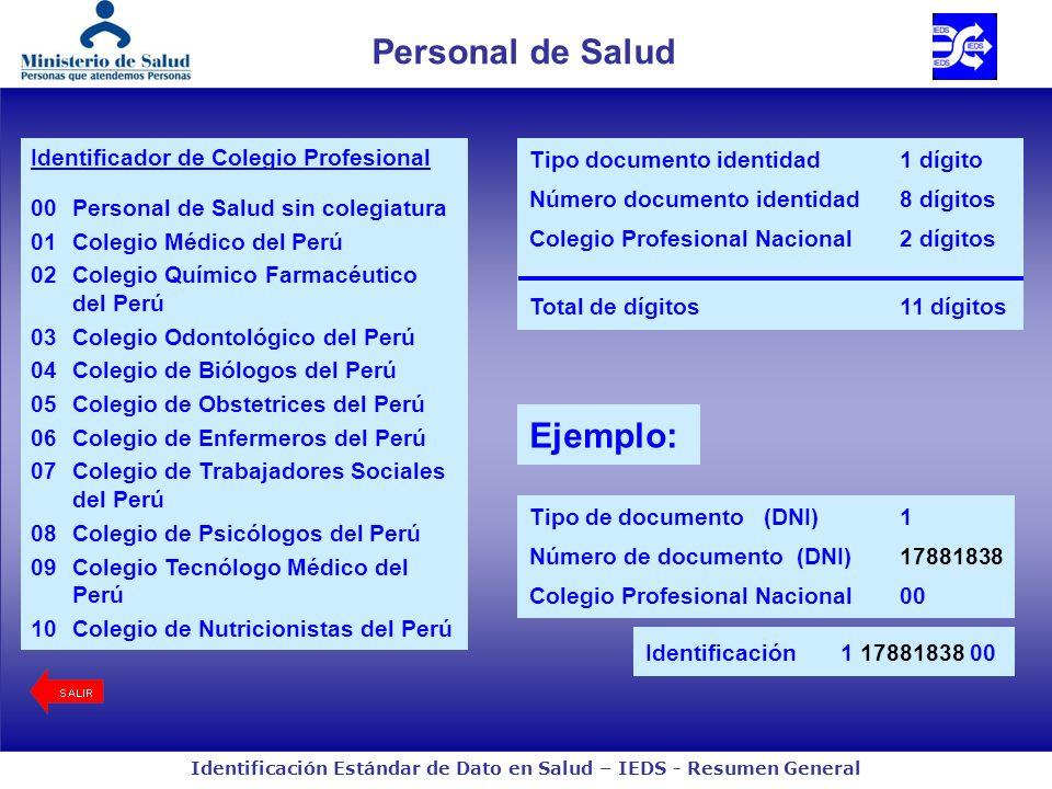 Identificación Estándar de Dato en Salud – IEDS - Resumen General Personal de Salud Tipo documento identidad1 dígito Número documento identidad8 dígit