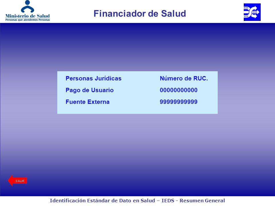 Identificación Estándar de Dato en Salud – IEDS - Resumen General Financiador de Salud Personas Jurídicas Número de RUC. Pago de Usuario 00000000000 F