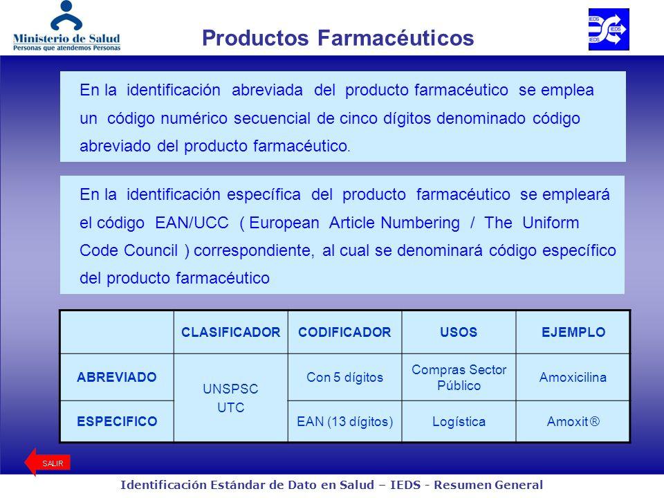 Identificación Estándar de Dato en Salud – IEDS - Resumen General Productos Farmacéuticos En la identificación abreviada del producto farmacéutico se emplea un código numérico secuencial de cinco dígitos denominado código abreviado del producto farmacéutico.