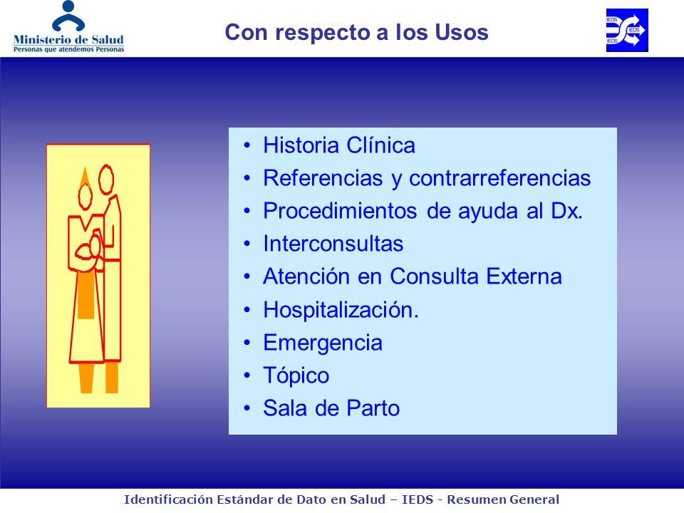 Identificación Estándar de Dato en Salud – IEDS - Resumen General Historia Clínica Referencias y contrarreferencias Procedimientos de ayuda al Dx.