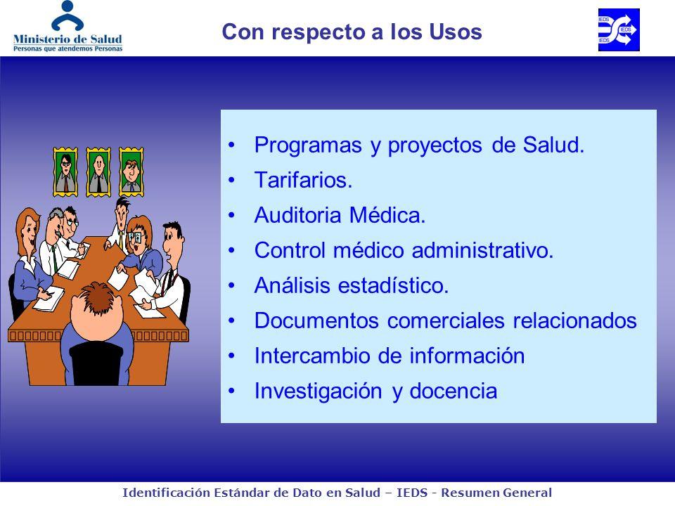 Identificación Estándar de Dato en Salud – IEDS - Resumen General Programas y proyectos de Salud. Tarifarios. Auditoria Médica. Control médico adminis