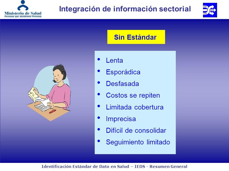 Identificación Estándar de Dato en Salud – IEDS - Resumen General Identificación Estándar de Dato en Salud N° 003 Usuario de Salud Octubre, 2006 Oficina General de Estadística e Informática