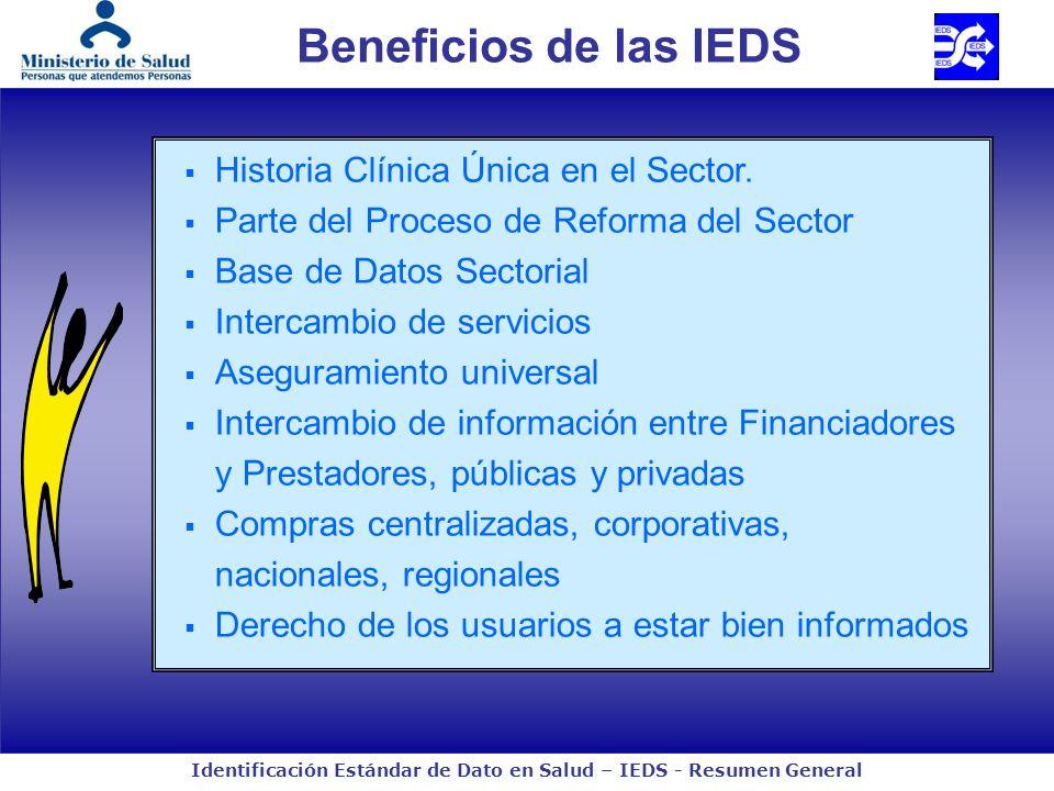 Identificación Estándar de Dato en Salud – IEDS - Resumen General Beneficios de las IEDS Historia Clínica Única en el Sector. Parte del Proceso de Ref