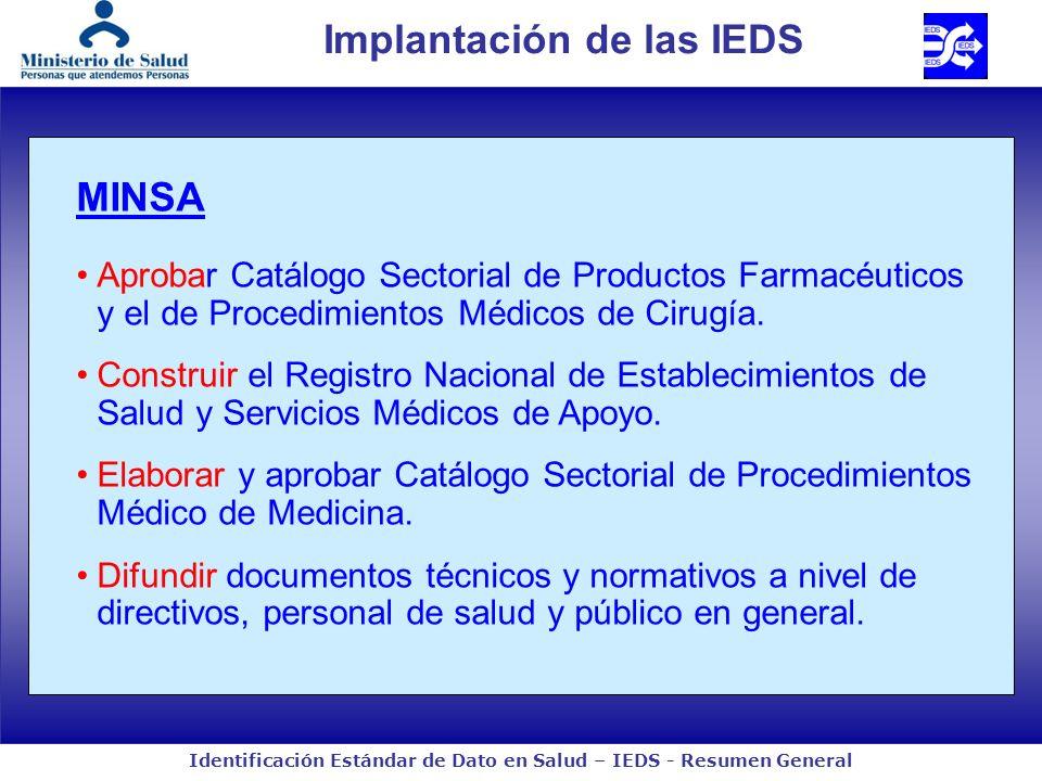 Identificación Estándar de Dato en Salud – IEDS - Resumen General MINSA Aprobar Catálogo Sectorial de Productos Farmacéuticos y el de Procedimientos Médicos de Cirugía.