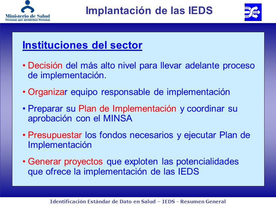 Identificación Estándar de Dato en Salud – IEDS - Resumen General Instituciones del sector Decisión del más alto nivel para llevar adelante proceso de implementación.