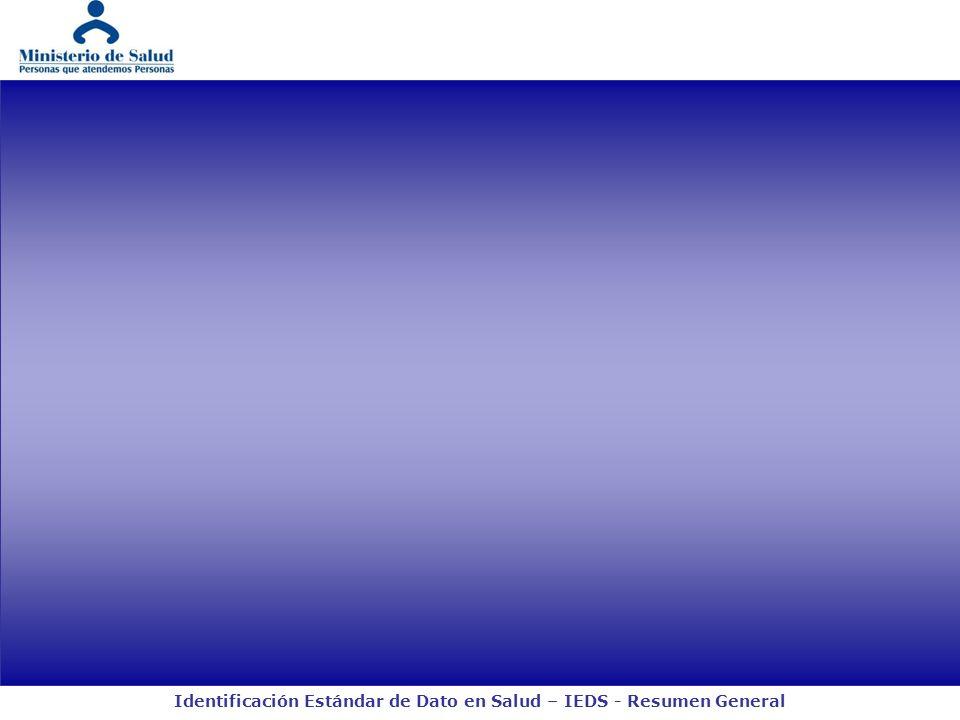 Identificación Estándar de Dato en Salud – IEDS - Resumen General