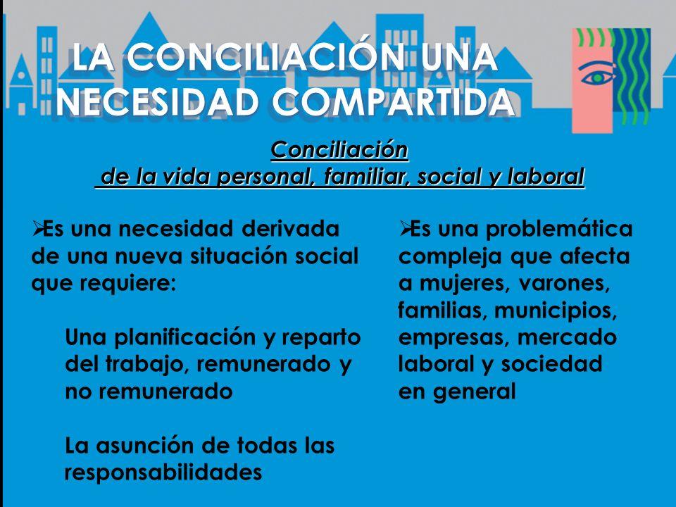 LA CONCILIACIÓN UNA NECESIDAD COMPARTIDA Es una necesidad derivada de una nueva situación social que requiere: Una planificación y reparto del trabajo