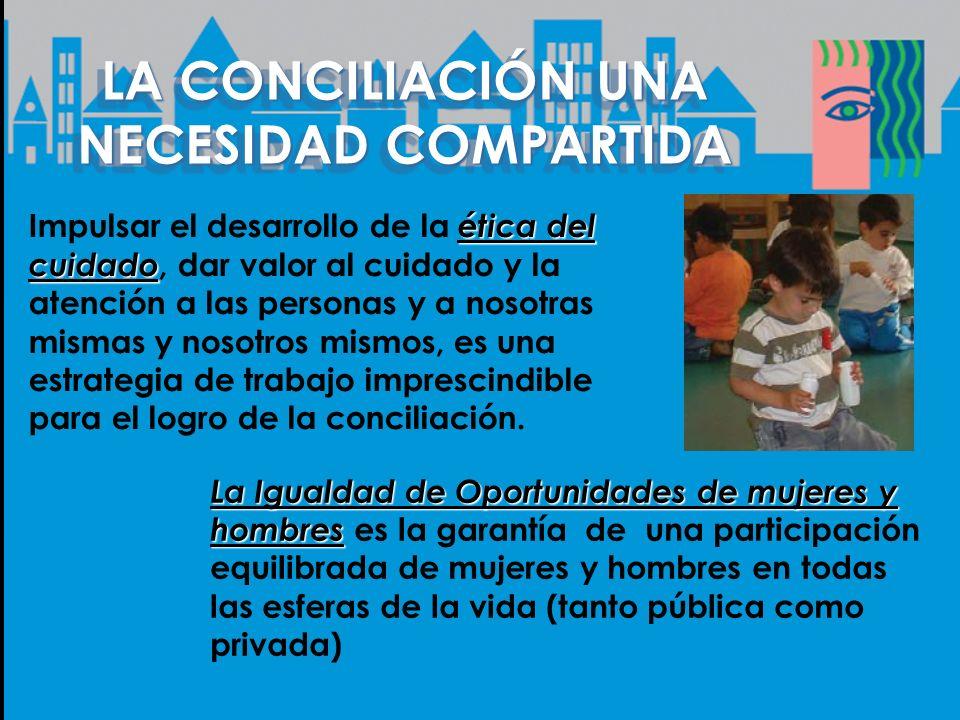 LA CONCILIACIÓN UNA NECESIDAD COMPARTIDA La Igualdad de Oportunidades de mujeres y hombres La Igualdad de Oportunidades de mujeres y hombres es la gar
