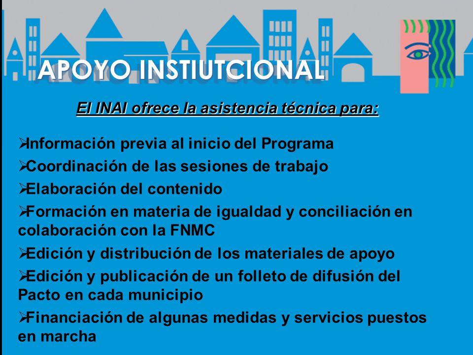 APOYO INSTIUTCIONAL El INAI ofrece la asistencia técnica para: Información previa al inicio del Programa Coordinación de las sesiones de trabajo Elabo