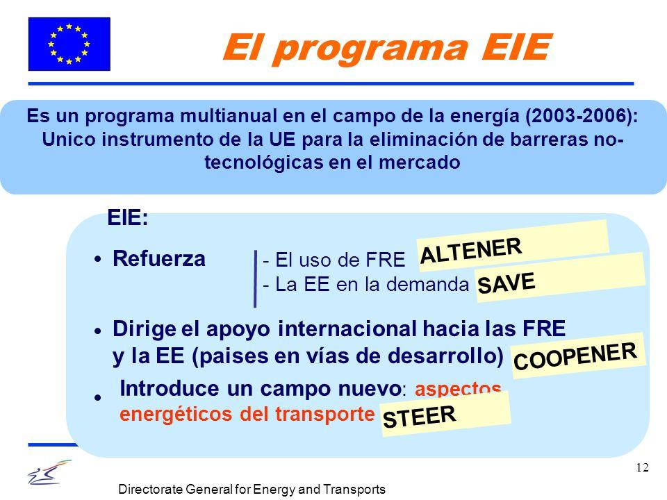 12 Directorate General for Energy and Transports El programa EIE Es un programa multianual en el campo de la energía (2003-2006): Unico instrumento de la UE para la eliminación de barreras no- tecnológicas en el mercado EIE: - El uso de FRE - La EE en la demanda Dirige el apoyo internacional hacia las FRE y la EE (paises en vías de desarrollo) Introduce un campo nuevo : aspectos energéticos del transporte Refuerza SAVE ALTENER STEER COOPENER