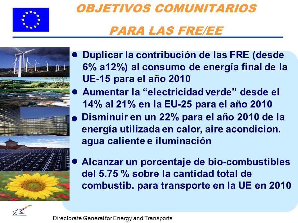 4 Directorate General for Energy and Transports OBJETIVOS COMUNITARIOS PARA LAS FRE/EE Duplicar la contribución de las FRE (desde 6% a12%) al consumo de energía final de la UE-15 para el año 2010 Aumentar la electricidad verde desde el 14% al 21% en la EU-25 para el año 2010 Alcanzar un porcentaje de bio-combustibles del 5.75 % sobre la cantidad total de combustib.