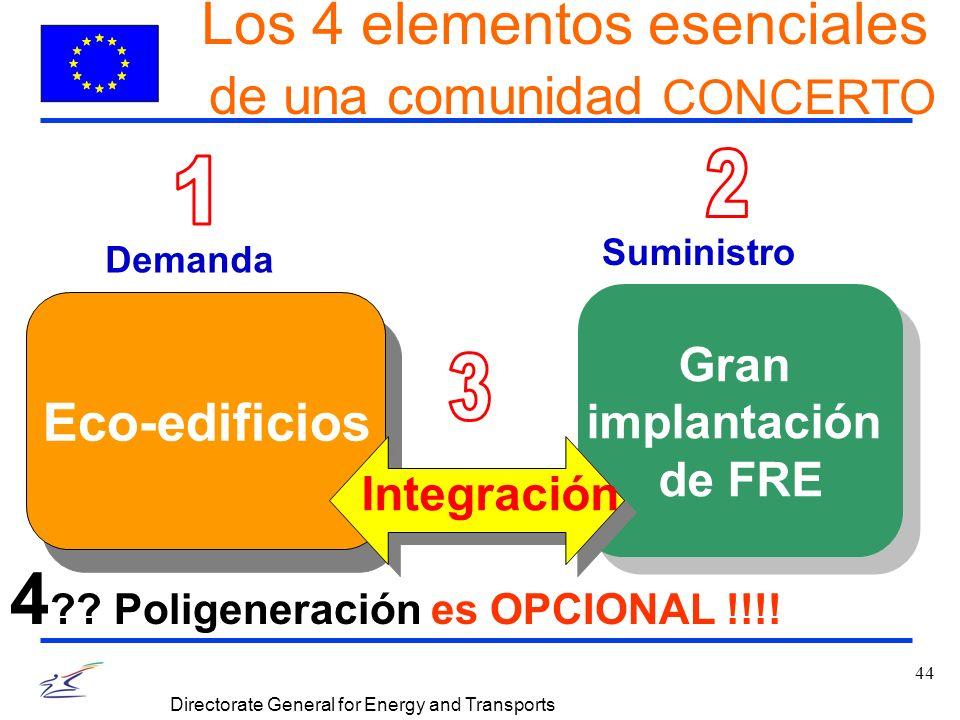 44 Directorate General for Energy and Transports Los 4 elementos esenciales de una comunidad CONCERTO Gran implantación de FRE Gran implantación de FRE Eco-edificios Integración 4 .