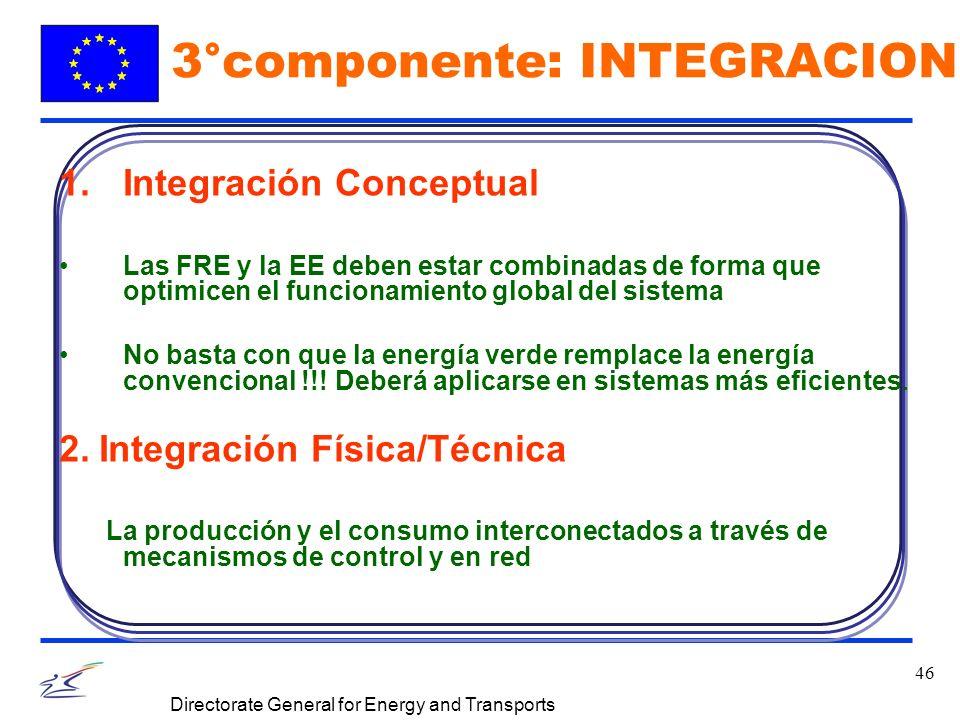 46 Directorate General for Energy and Transports 3°componente: INTEGRACION 1.Integración Conceptual Las FRE y la EE deben estar combinadas de forma que optimicen el funcionamiento global del sistema No basta con que la energía verde remplace la energía convencional !!.