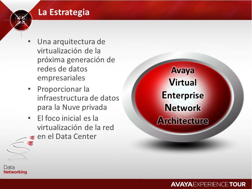 Entrega de redes a servicios Creando el único end to end optimizado de arquitectura Cloud ¿Porqué extender VENA al Campus...