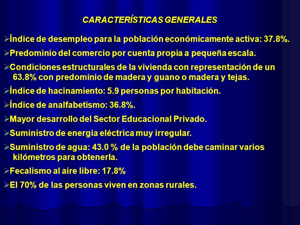 POBLACIÓN DISPENSARIZADA POR COMUNAS.AÑO 2007 POBLACIÓN TOTAL ESTIMADA: 322 237 habitantes.