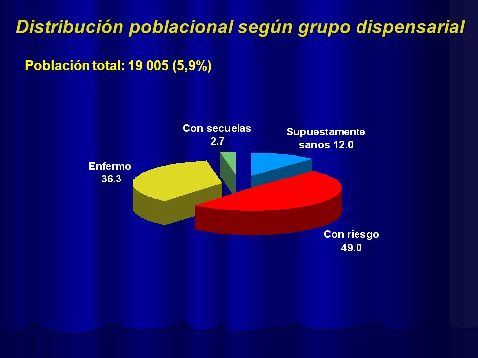 COMPORTAMIENTO DE LAS ENFERMEDADES INFECCIOSAS POR TRANSMISIÓN DIGESTIVAS.