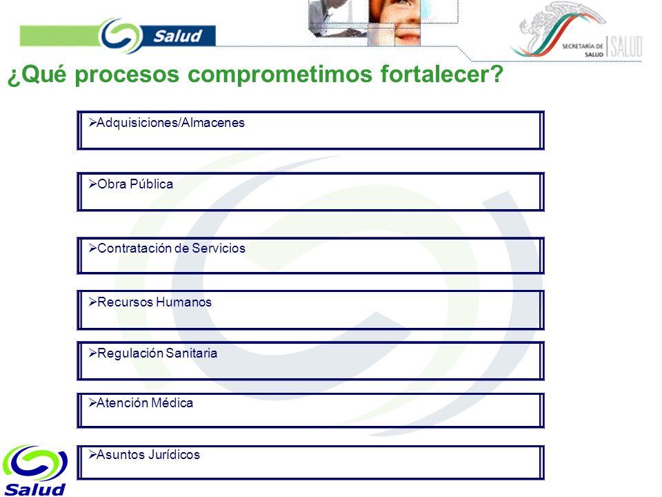 ¿Qué procesos comprometimos fortalecer.