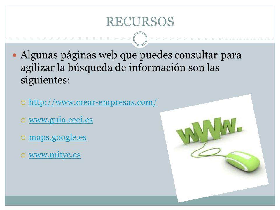 RECURSOS Algunas páginas web que puedes consultar para agilizar la búsqueda de información son las siguientes: http://www.crear-empresas.com/ www.guia.ceei.es maps.google.es www.mityc.es