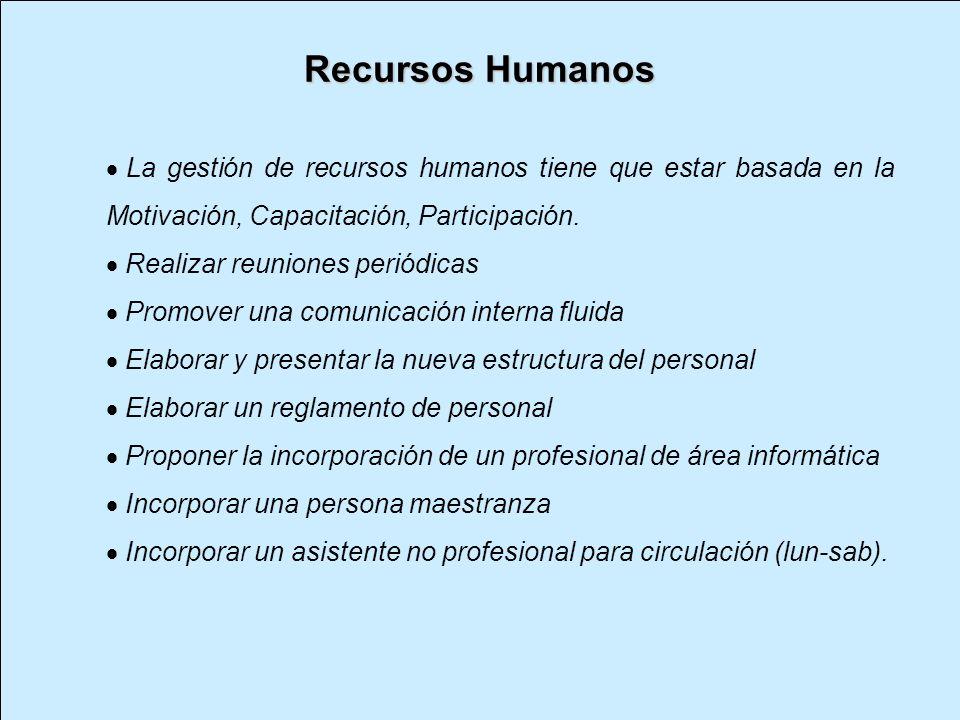 Recursos Humanos La gestión de recursos humanos tiene que estar basada en la Motivación, Capacitación, Participación. Realizar reuniones periódicas Pr