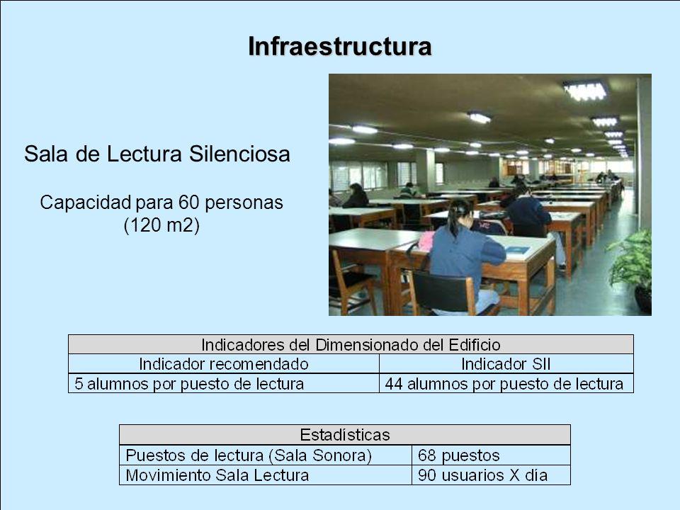 Infraestructura Sala de Lectura Silenciosa Capacidad para 60 personas (120 m2)