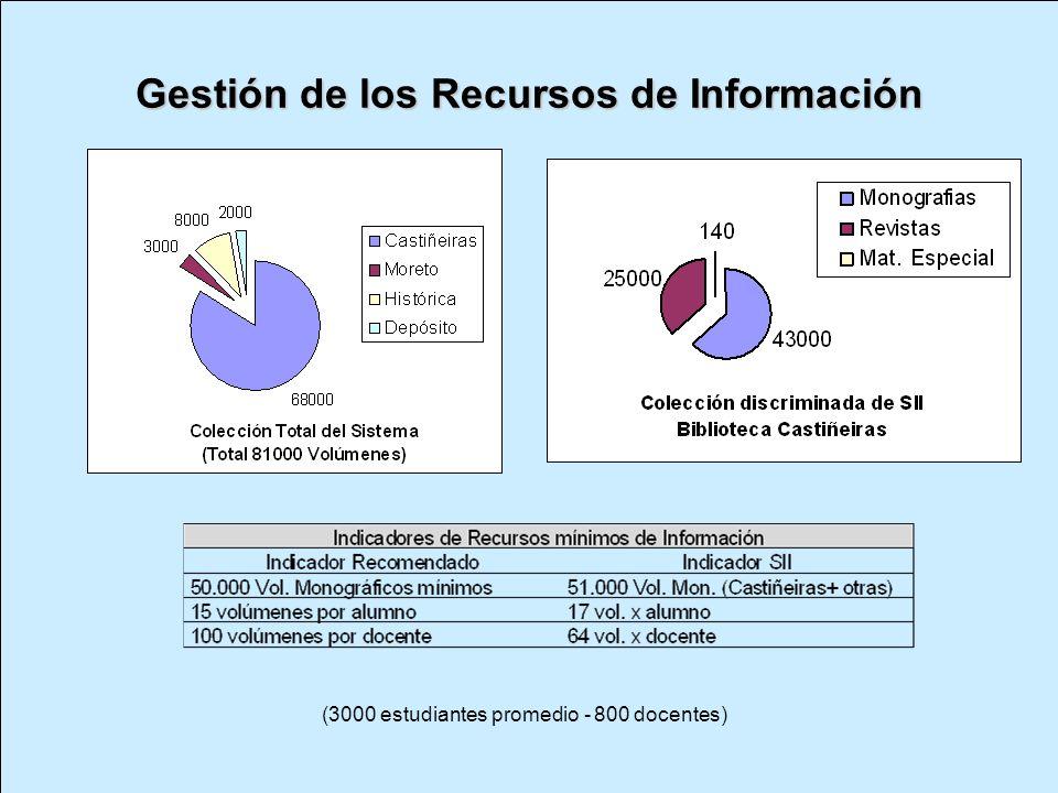 Procesamiento y Organización Catalogación en MARC Control de Autoridades Manual de Procedimiento Realizar Informatización Faltante