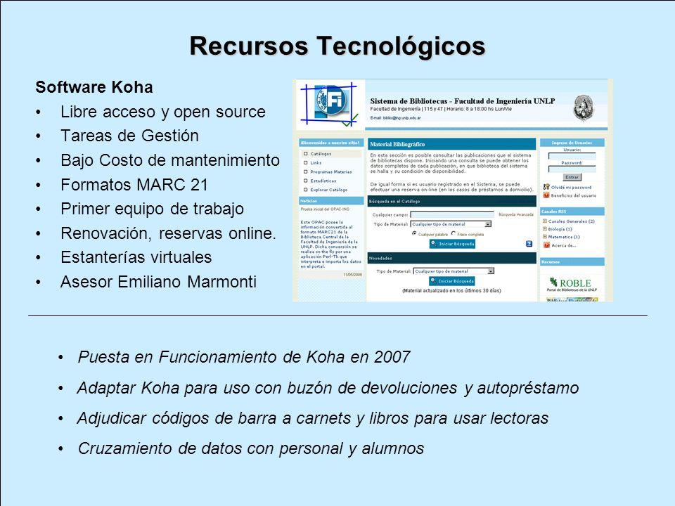 Recursos Tecnológicos Software Koha Libre acceso y open source Tareas de Gestión Bajo Costo de mantenimiento Formatos MARC 21 Primer equipo de trabajo