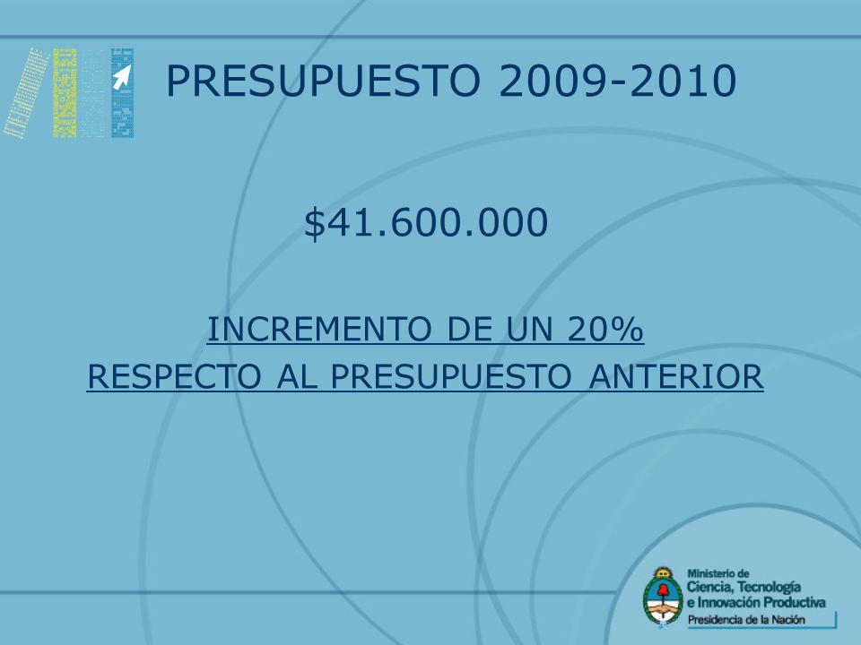 PRESUPUESTO 2009-2010 $41.600.000 INCREMENTO DE UN 20% RESPECTO AL PRESUPUESTO ANTERIOR