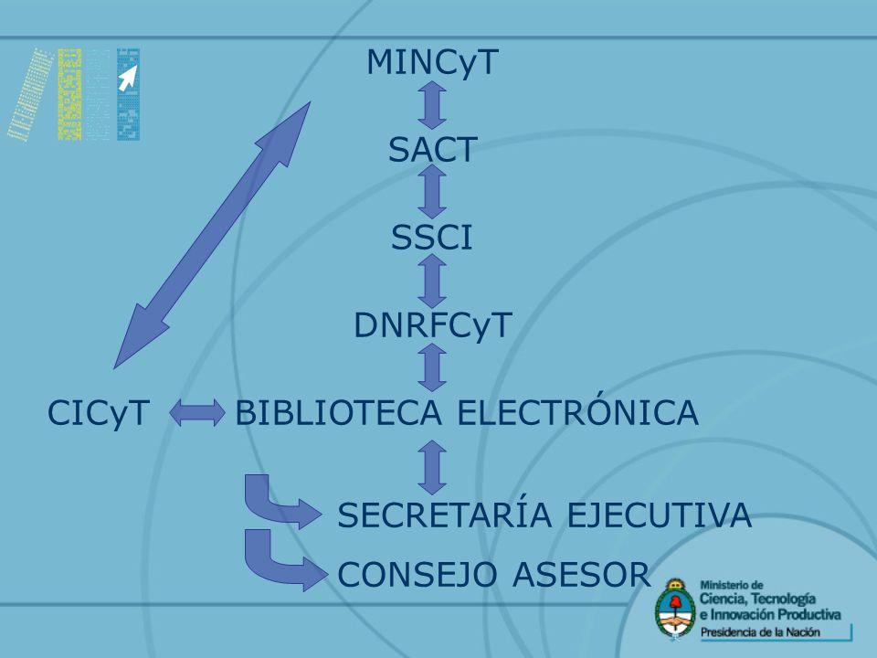 MINCyT SACT SSCI DNRFCyT CICyT BIBLIOTECA ELECTRÓNICA SECRETARÍA EJECUTIVA CONSEJO ASESOR
