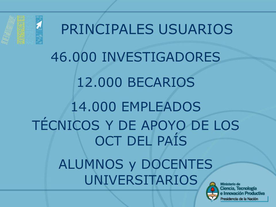 PRINCIPALES USUARIOS 46.000 INVESTIGADORES 12.000 BECARIOS 14.000 EMPLEADOS TÉCNICOS Y DE APOYO DE LOS OCT DEL PAÍS ALUMNOS y DOCENTES UNIVERSITARIOS