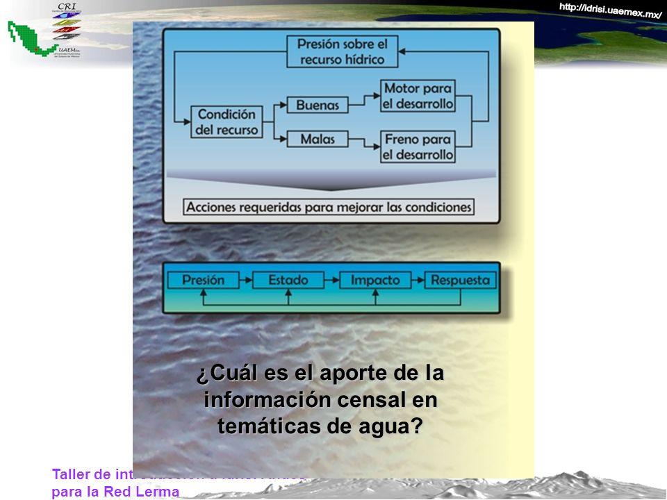 ¿Cuál es el aporte de la información censal en temáticas de agua?