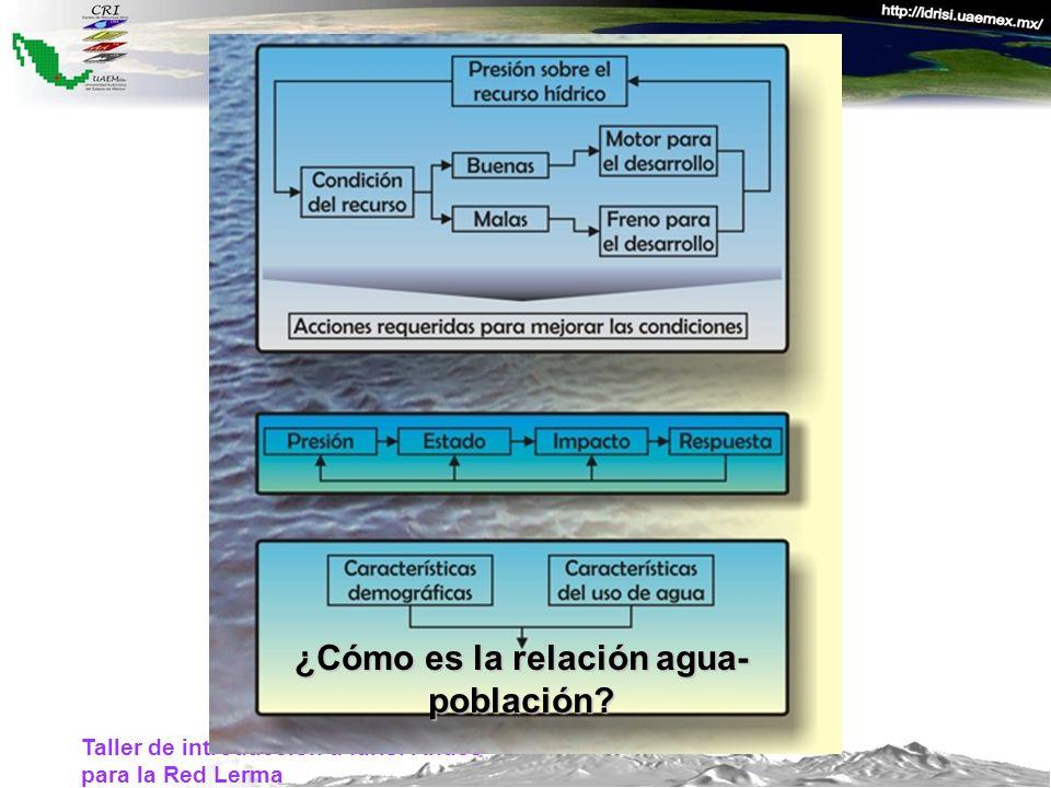 ¿Cómo es la relación agua- población?