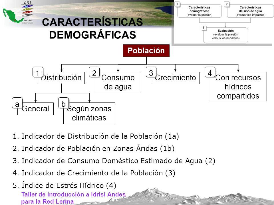 Taller de introducción a Idrisi Andes para la Red Lerma CARACTERÍSTICAS DEMOGRÁFICAS Población DistribuciónConsumo de agua CrecimientoCon recursos híd