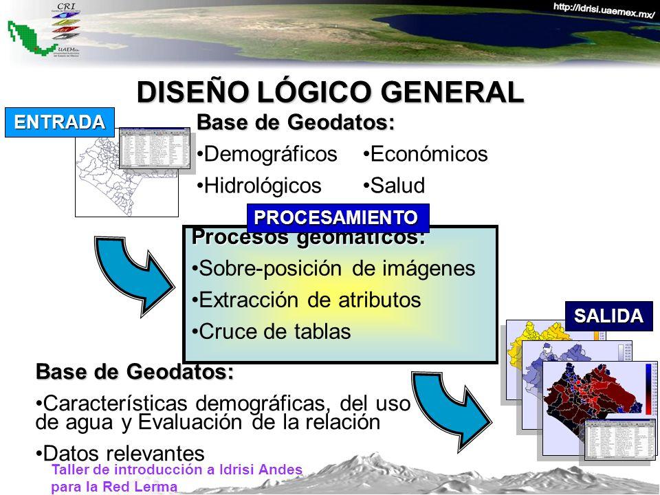 Taller de introducción a Idrisi Andes para la Red Lerma DISEÑO LÓGICO GENERAL Base de Geodatos: Demográficos Hidrológicos Económicos Salud Procesos ge