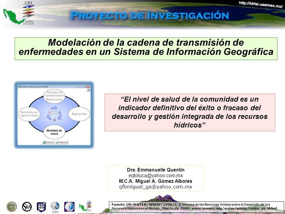 Dra.Emmanuelle Quentin eqtoluca@yahoo.com.mx M.C.A.