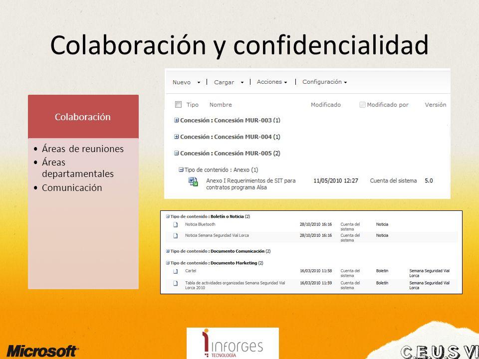 Colaboración y confidencialidad Colaboración Áreas de reuniones Áreas departamentales Comunicación